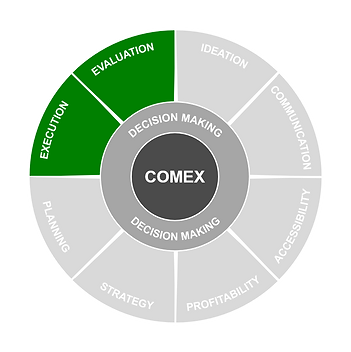COMEX driving performance.png