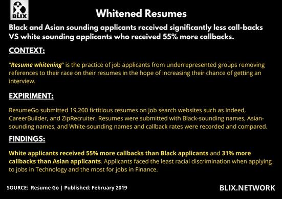 Whitened Resumes