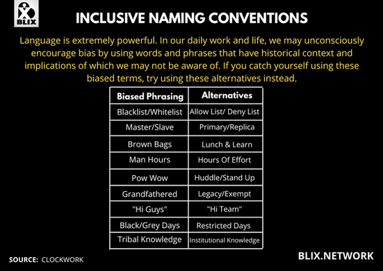 Inclusive Naming Convention