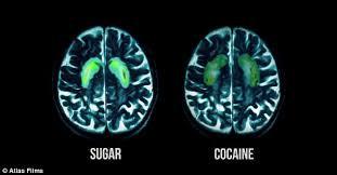 20 Big Reasons to Avoid Sugar