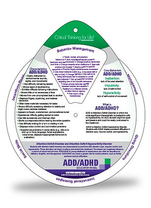 ADD/ADHD Strategies Wheel