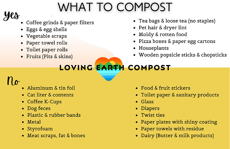 What to Compost.png