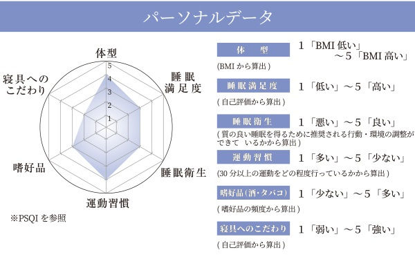 パーソナルデータ.jpg