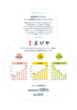 EBILAB会社案内_page-0003.jpg