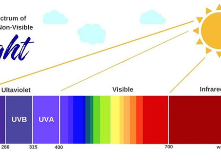 UV light and Your Eyes