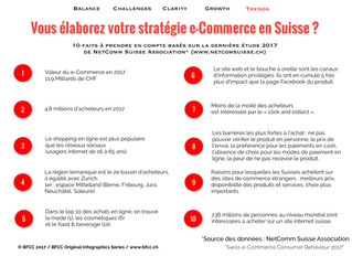 Vous élaborez votre stratégie e-Commerce en Suisse?