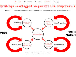 Qu'est-ce que le coaching peut faire pour votre IKIGAI entrepreneurial ?