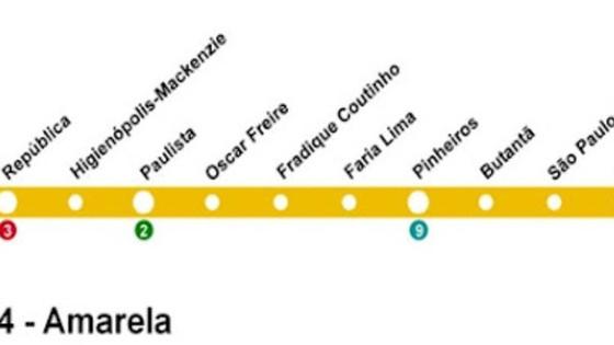 HISTÓRICO DA OBRA DO METRÔ LINHA 4-AMARELA