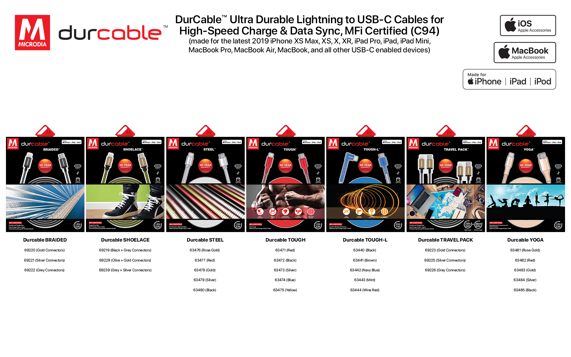 21.1 Durcable USB-C to Lightning Cable