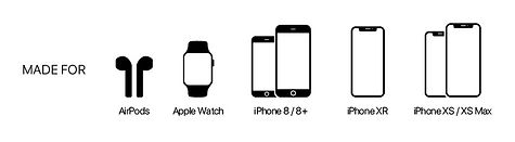 3-in-1-iPhone+AppleWatch+Airpods-Chargin