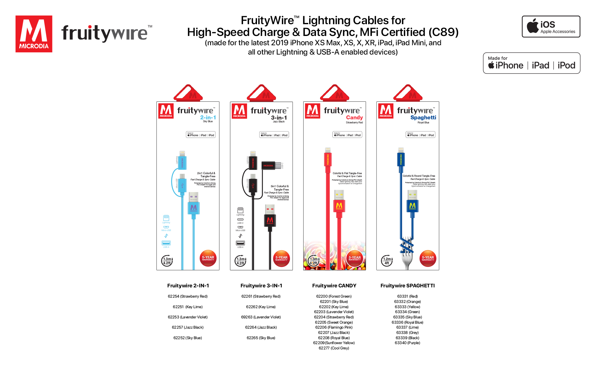 6. Fruitywire Lightning Cable