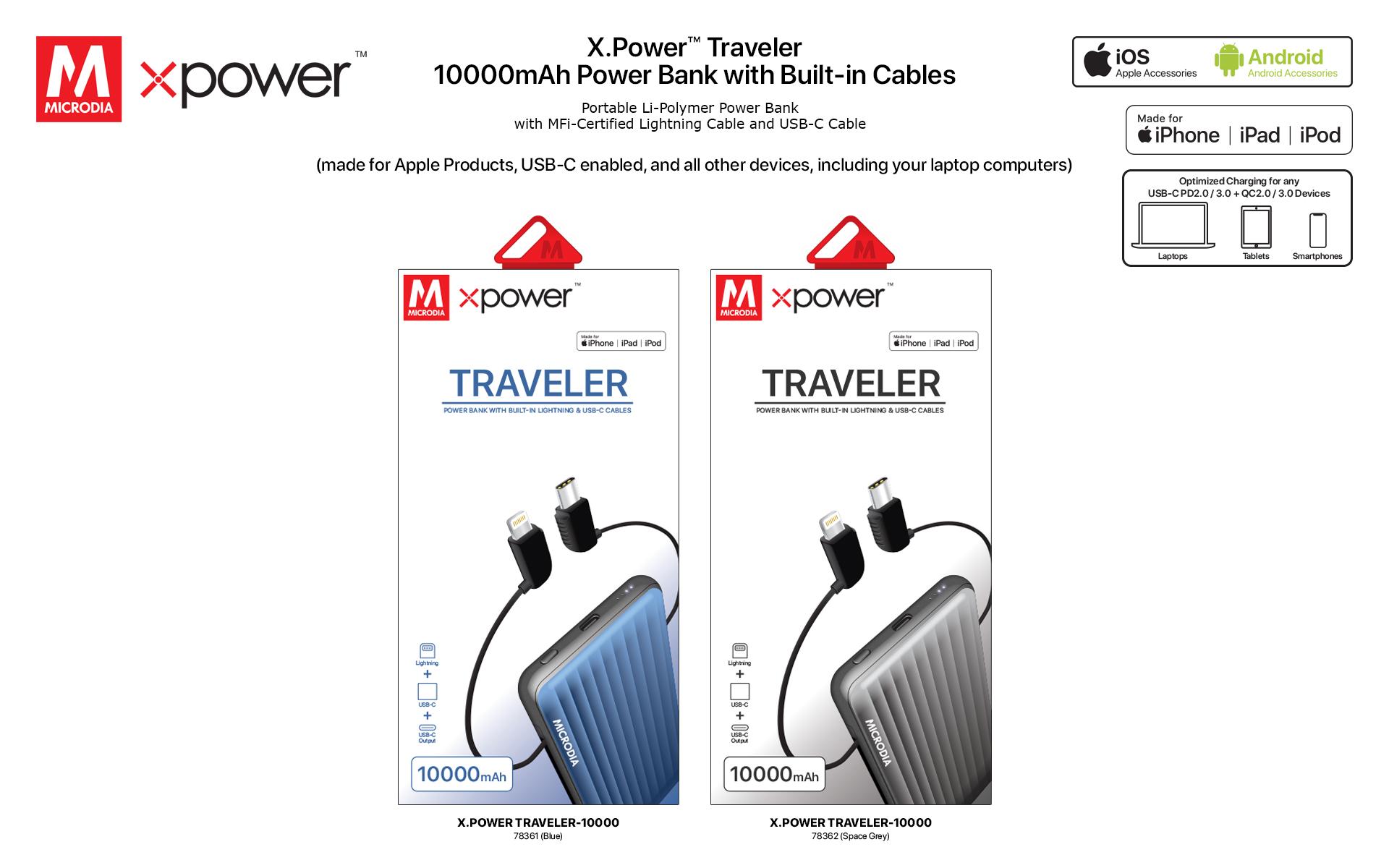 12.4 X.POWER Traveler