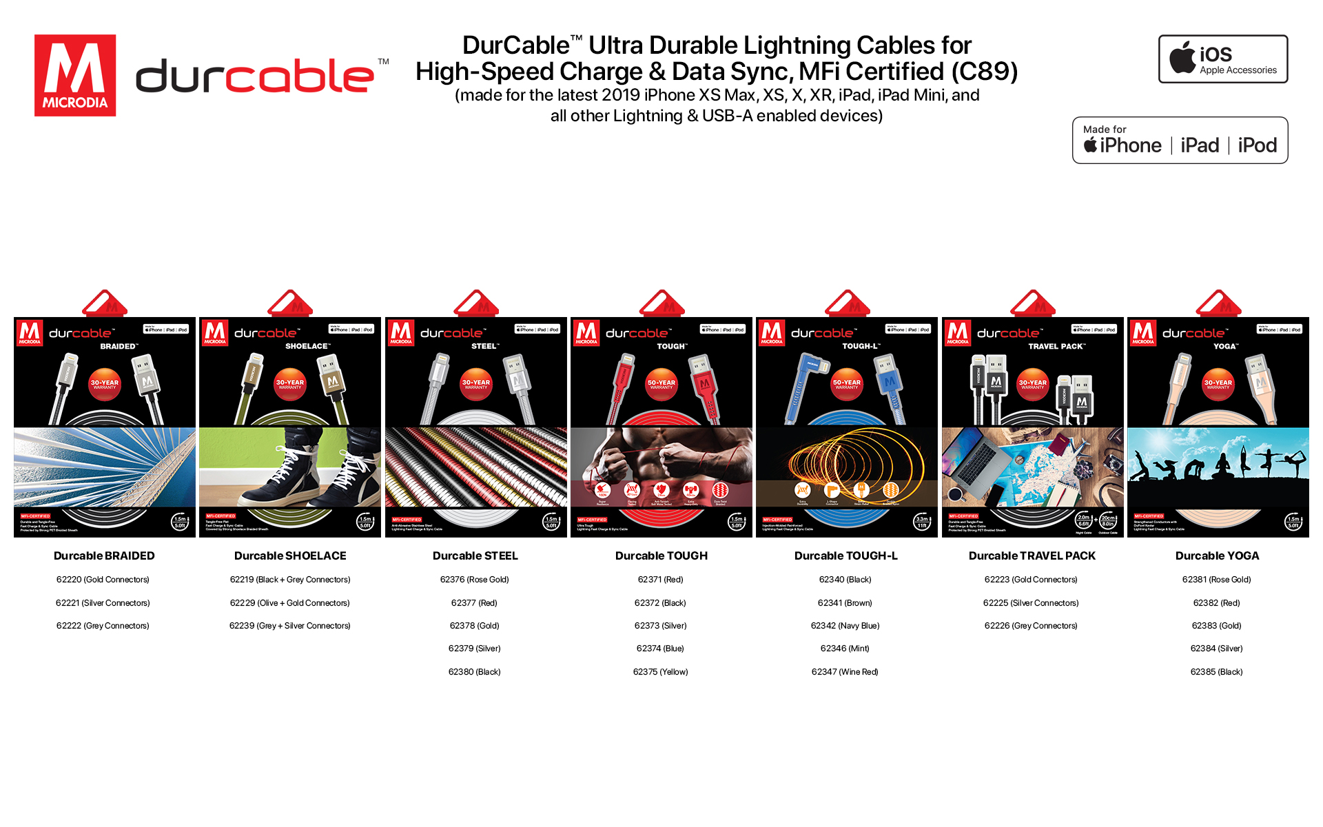 5. Durcable Lightning Cable