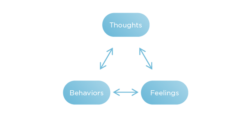 individual_therapy_diagram_8.png