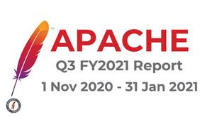 Apache Software Foundation Q3 FY2021 Report