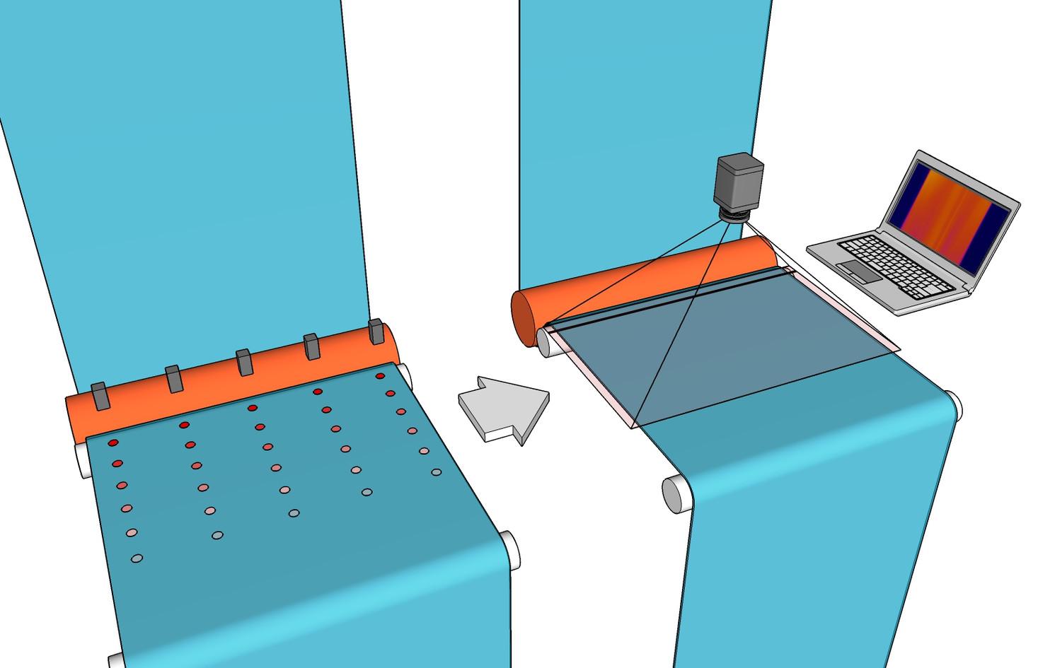 生産ライン上での製品温度監視