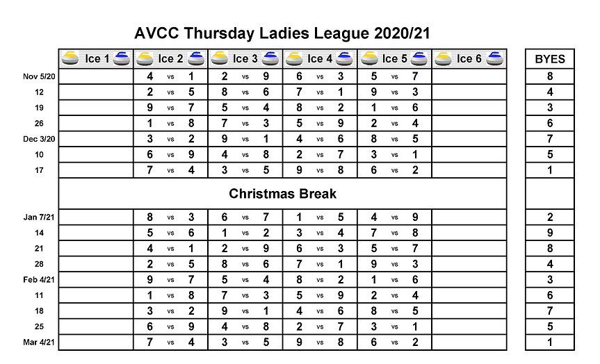 AVCC 2020 Thursday Ladies_Page_1.png
