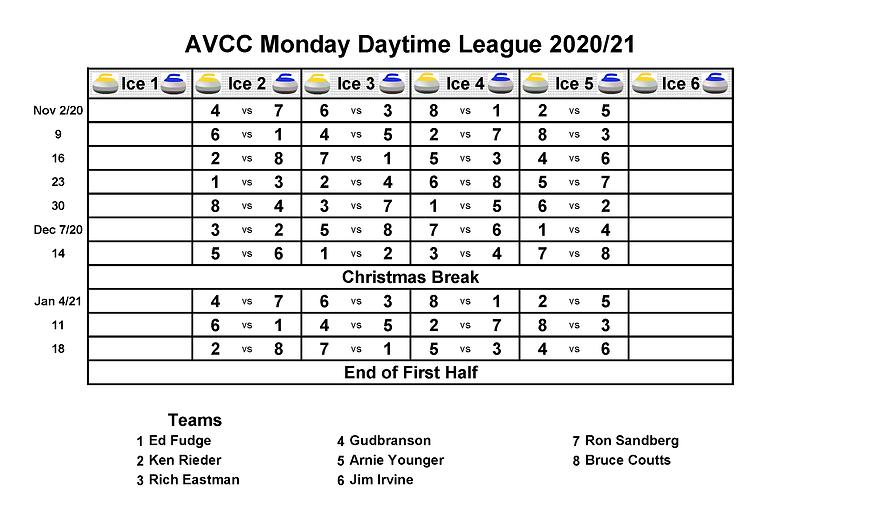 AVCC 2020 Monday Daytime.png