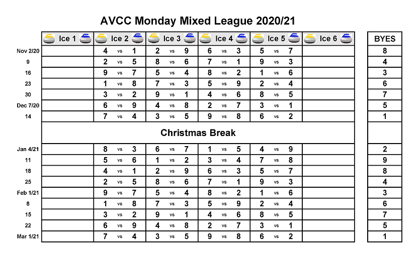 AVCC 2020 Monday Mixed_Page_1.png