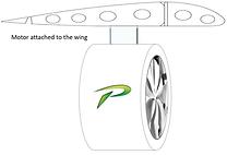 Paranetic Aircraft Motor.png