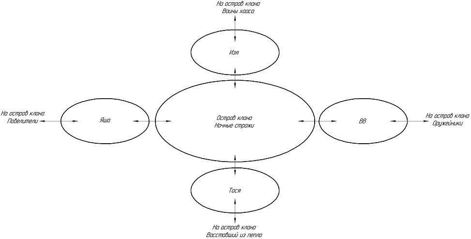 Схема диких.jpg
