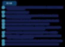 行動支付網-金融小測驗-是非題-0803-01.png