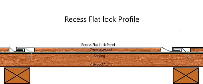 Reccess Flat Lock Profile .png