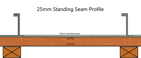 Standing Seam Profile Final.png