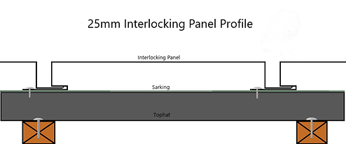 interlocking panel final.png
