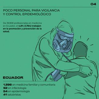 Personal para vigilancia epidemiológica