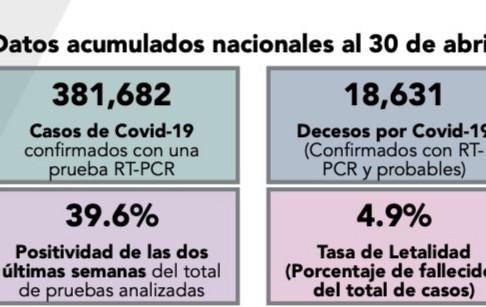 Boletín mensual Abril 2021   Situación de la pandemia de Covid-19 en Ecuador
