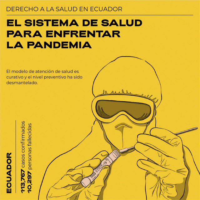 El sistema de salud en Ecuador