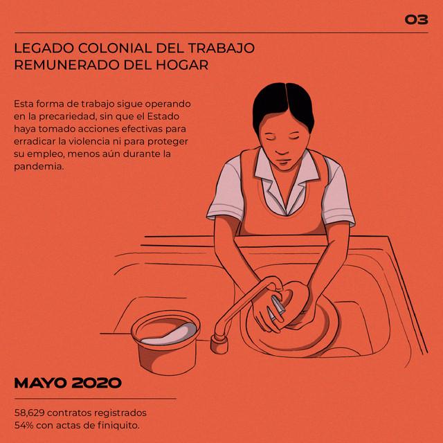 Legado colonial del trabajo no remunerado