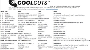 Change The World Re-Enters Cool Cuts Chart!