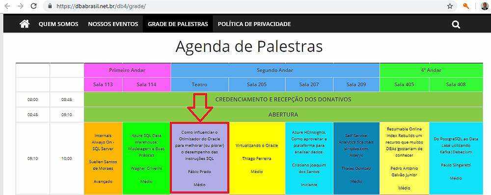 Palestra do Fábio Prado no DBA BRASIL 4.0