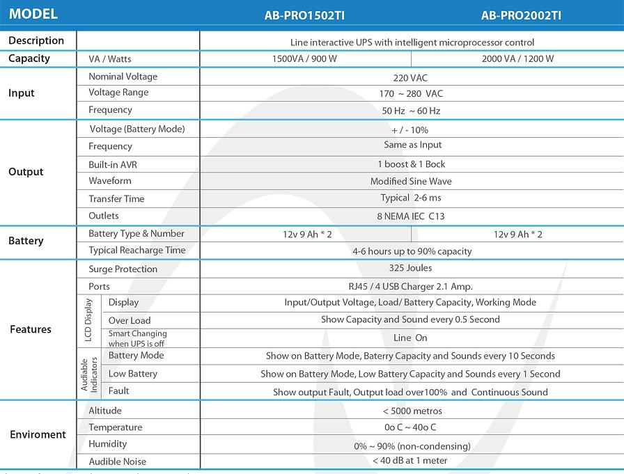 220V IEC specs_Artboard 9_SPECS 9.png