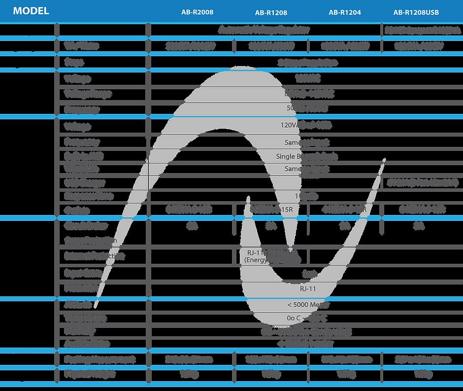AVR 042620 Blue specs-06.png