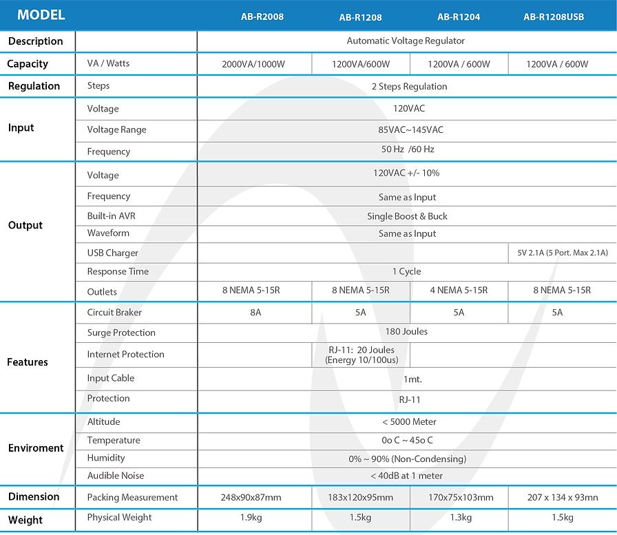 AVR 120V EN specs-02-03.png