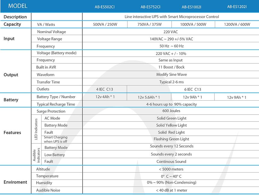 ES-220V IEC specs 030621.png