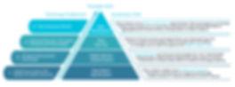 Data Security Vision.jpg
