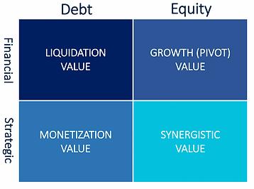 Financing-Model.png