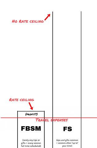 rateceiling.jpg