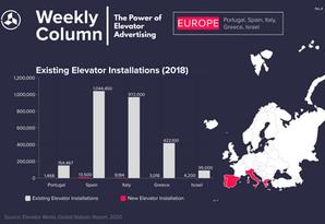 #WeeklyColumn. The Power Of Elevator Advertising. EUROPE. No.4