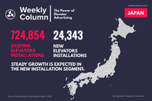 #WeeklyColumn No.8. The Power Of Elevator Advertising. Japan!