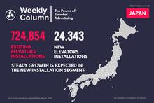 #WeeklyColumn No.8. The Power Of Elevator Advertising. Japan!