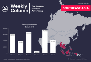 #WeeklyColumn No.6. The Power Of Elevator Advertising. The Southeast Asia.