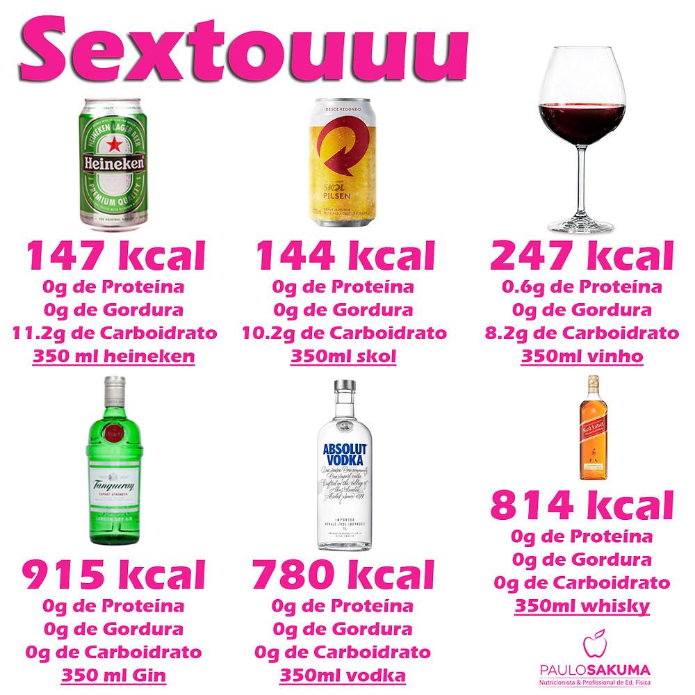 valor calorico do gin vodka cerveja