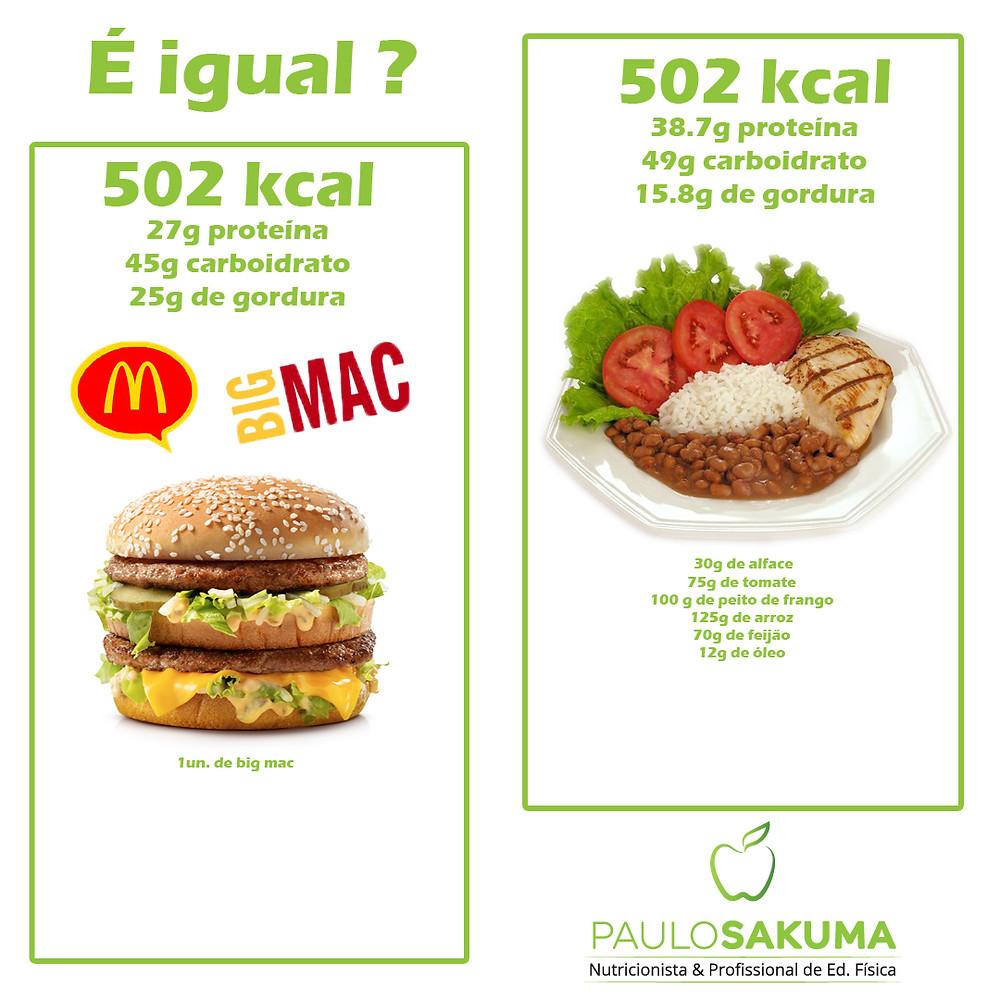 calorias importam para emagrecer