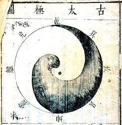 Signe du tao yin yang médecine traditionnelle chinoise vétérinaire médecine douce parallèle complémentaire Acupuncture