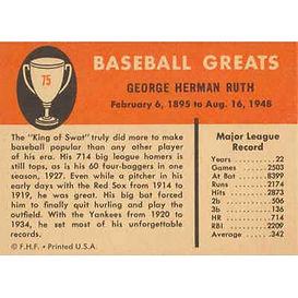 1961 Fleer Baseball Cards